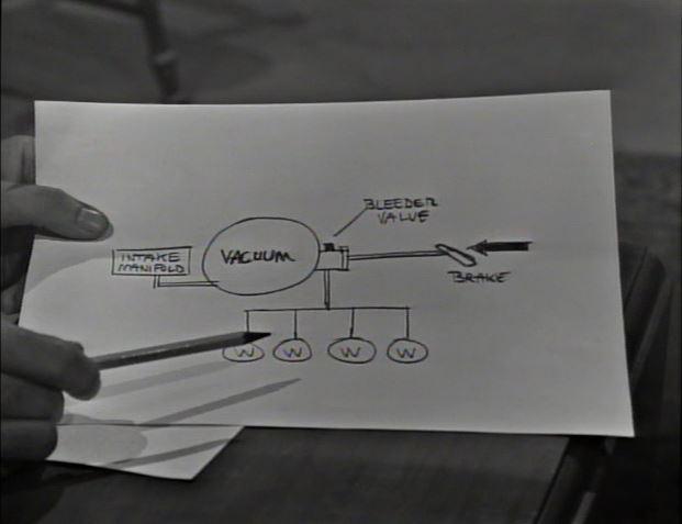 Diagram for brake system_ep17 (2)